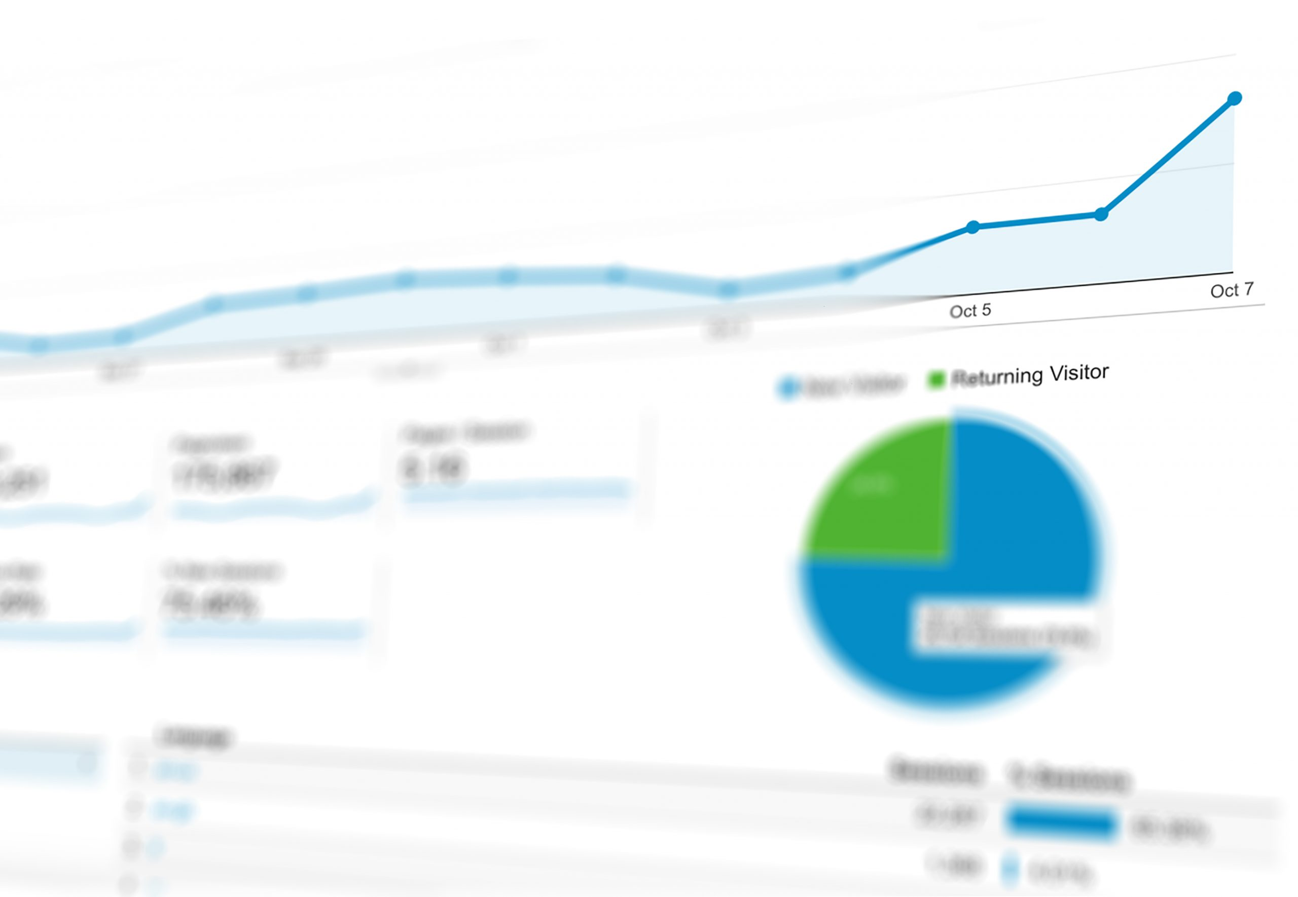 Online špecialista stráži efektivitu online rozpočtu
